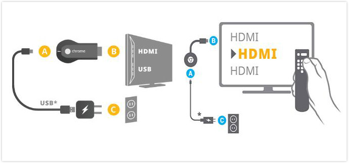 Nema 10 50 Wiring Diagram likewise Spa Electrical Connection furthermore Index2 additionally New Female 14 30r 4 Prong Receptacle To Old Male 10 50p 3 Pin Plug Range Stove Oven Dryer Adapter 220 Home Appliance Power Cord Wire Converter 50a 125250v Getwiredusa Fx363 together with Dryer Generator Wiring. on wiring 240 volt receptacle